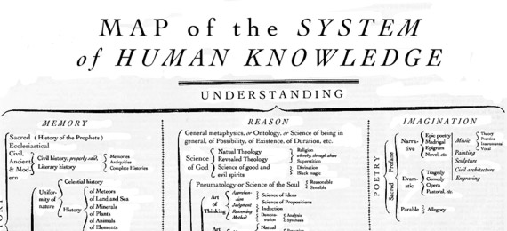 2009-map-human-knowledge.