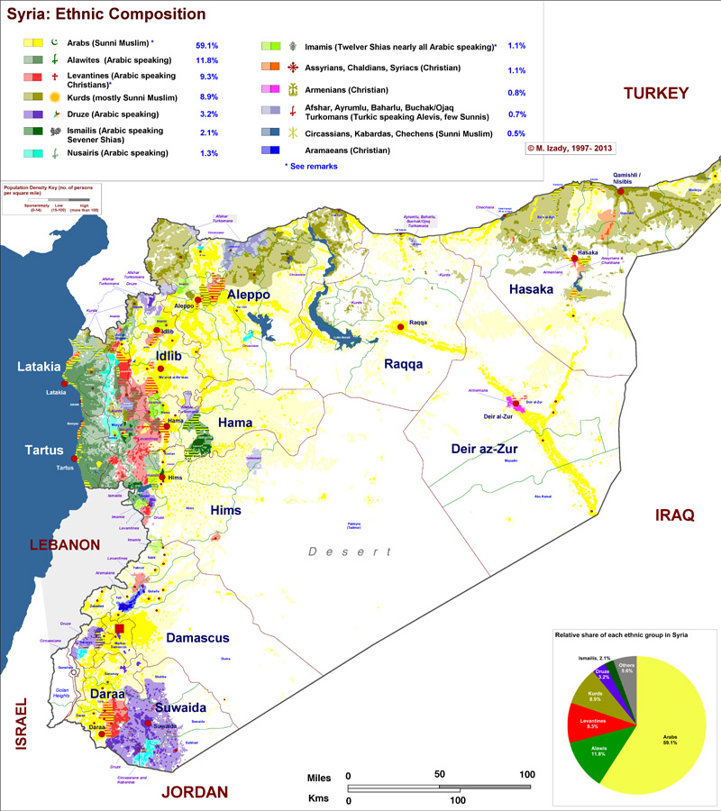 Syria Ethnic Composition