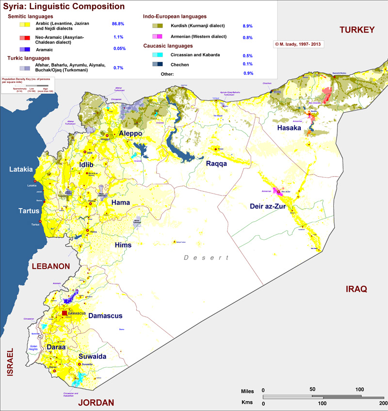 Syria Linguistic Composition