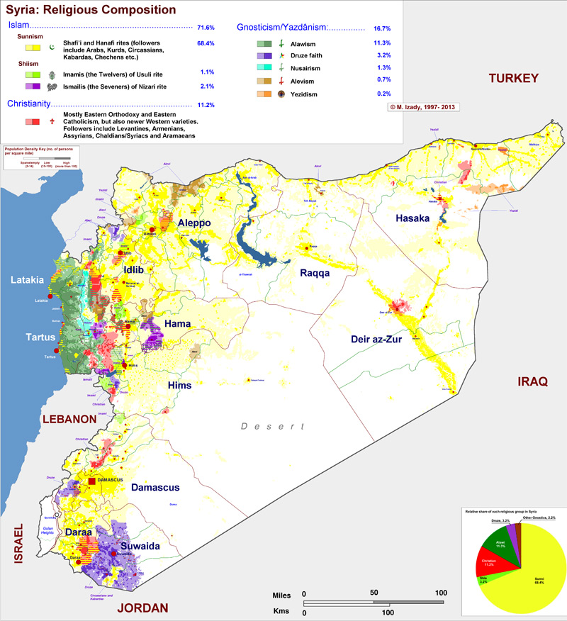 Syria Religious Composition