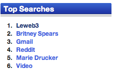 Top searches Technorati.